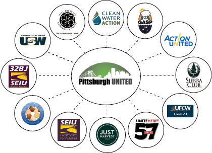 PghUnited-Coalition2